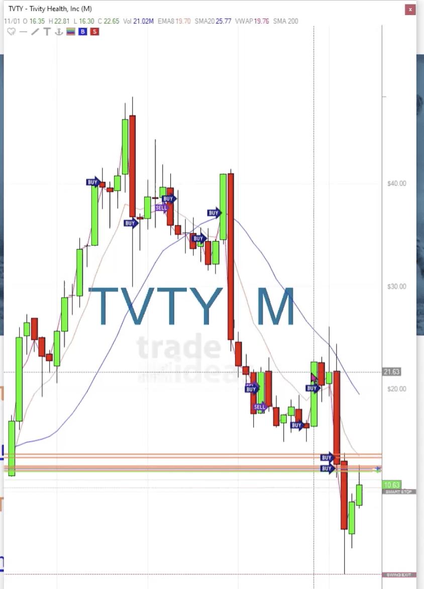 Trade Ideas Live Trading Room Recap Thursday May 7, 2020