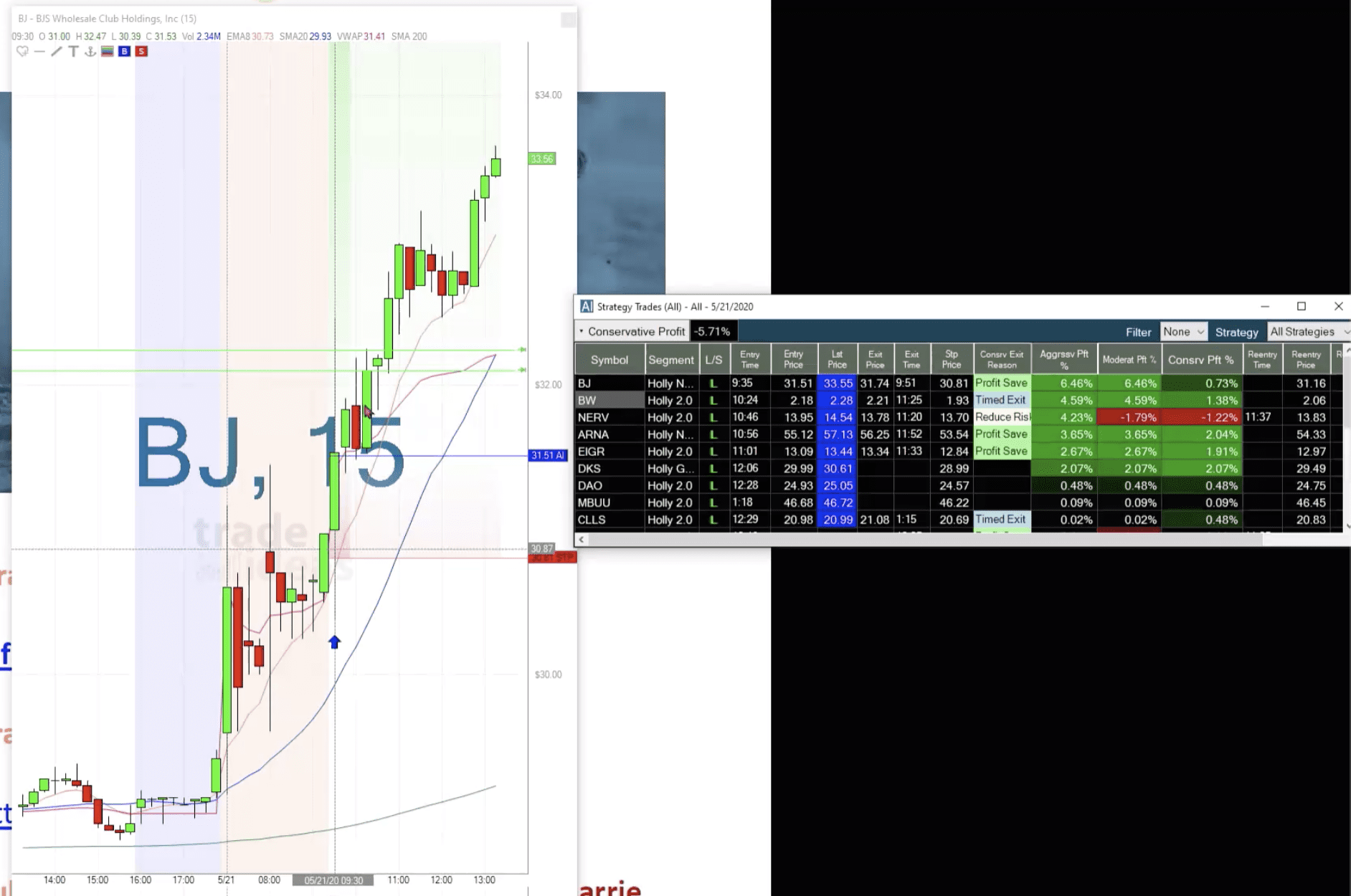 Trade Ideas Live Trading Room Recap Thursday May 21, 2020